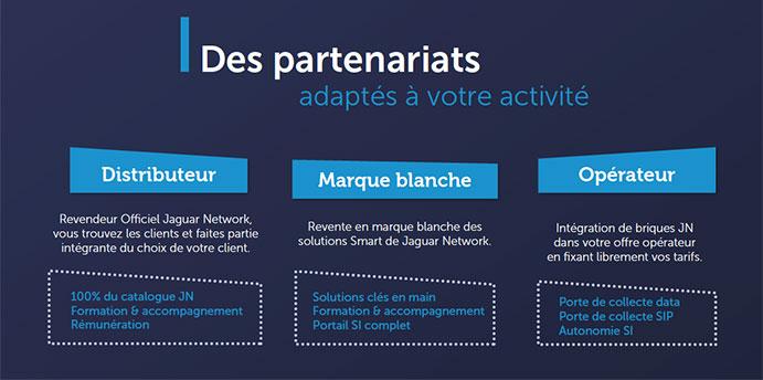 Des partenariats adaptés à votre activité