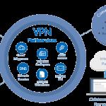 Lancement de la nouvelle offre Multiservices intégrée L'objectif de l'offre « JN Multiservices » est d'améliorer la productivité