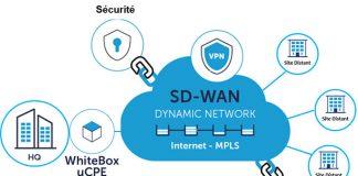 En quoi le SD WAN révolutionne votre réseau ?