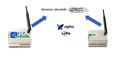 iot-capteurs-outdoor-lorawan-jaguar-network