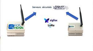 Gamme Telemetry iot capteurs connectés lorawan Jaguar Network