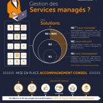 Infographie des services managés Jaguar Network dédiés à la sécurité