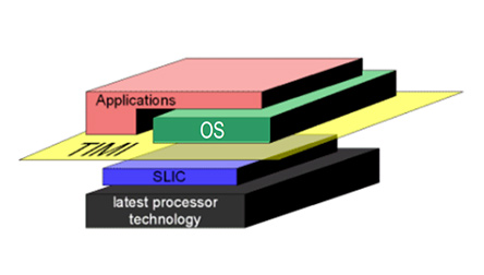 IBMi schéma