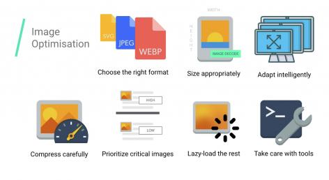 Optimiser vos images
